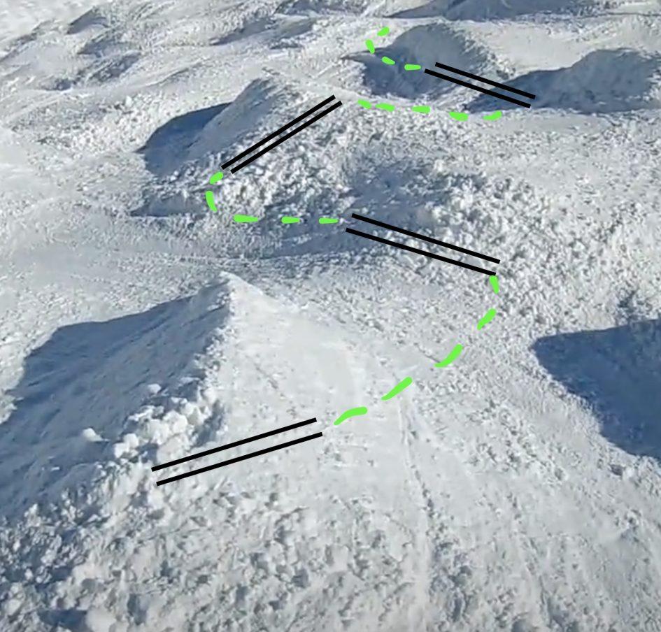 Tips to ski the Swiss Wall. Negotiating moguls. Tips to ski moguls - direct line.